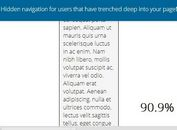 jQuery Plugin For Easy Scroll Depth Detection - Scroll Detection