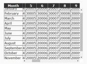 jQuery Plugin To Create Scrollable HTML Table - Table Scroller