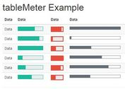 jQuery Plugin To Render Data Bar From Tabluar Data - tableMeter
