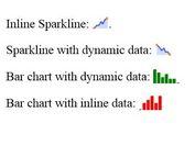 jQuery Small Inline Chart Plugin - Sparklines