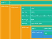 JSON Objects/Arrays To HTML Table - jQuery jsonViewer.js