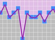 Dynamic Line Chart With Grid Lines - jQuery LineChart