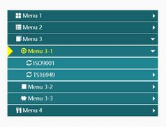 Multi-level Vertical Accordion Menu With jQuery